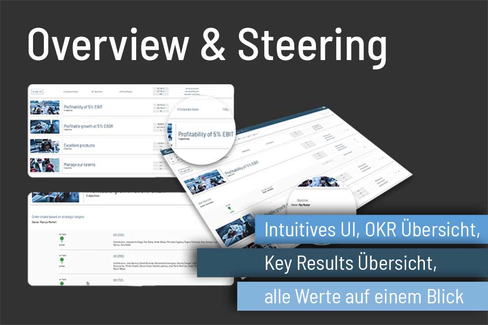 OKR - Overview and Steering