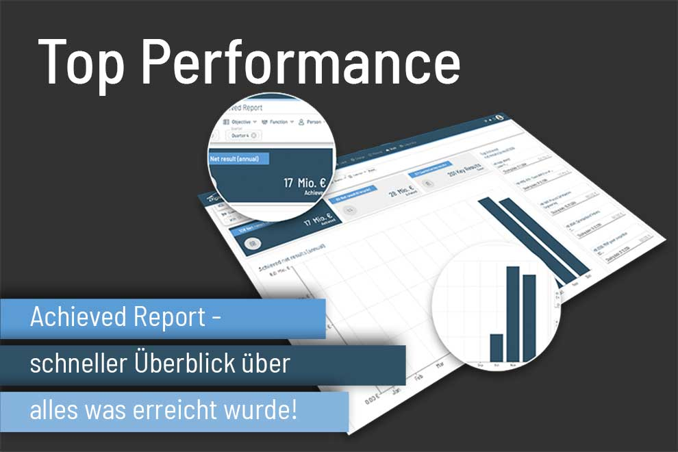 OKR - Top Performance